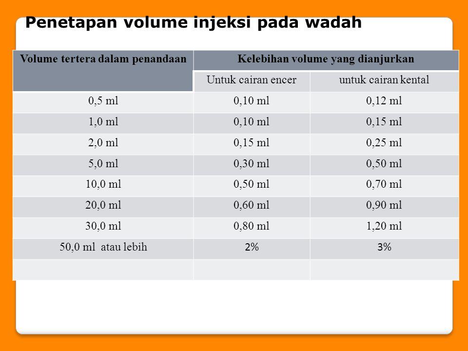 Volume tertera dalam penandaan Kelebihan volume yang dianjurkan