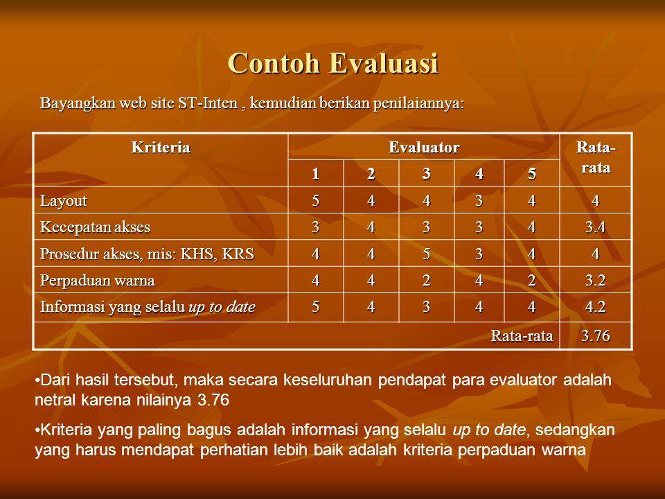 Contoh Evaluasi Bayangkan web site ST-Inten , kemudian berikan penilaiannya: Kriteria. Evaluator.