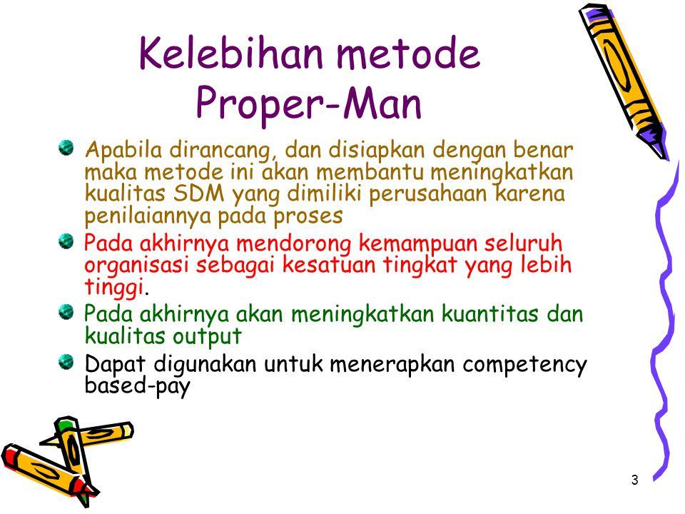 Kelebihan metode Proper-Man