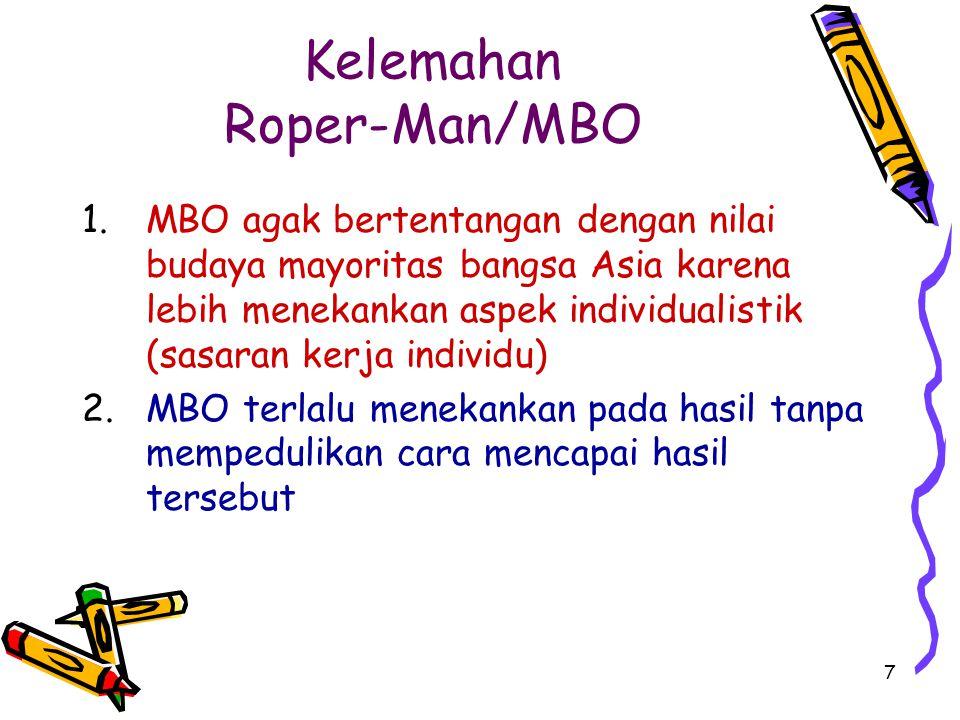 Kelemahan Roper-Man/MBO