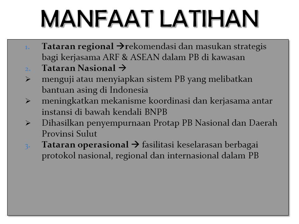MANFAAT LATIHAN Tataran regional rekomendasi dan masukan strategis bagi kerjasama ARF & ASEAN dalam PB di kawasan.