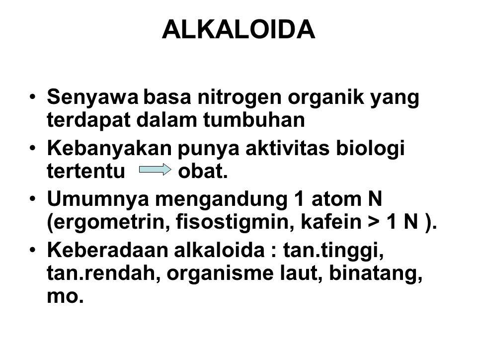 ALKALOIDA Senyawa basa nitrogen organik yang terdapat dalam tumbuhan
