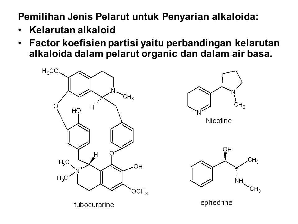 Pemilihan Jenis Pelarut untuk Penyarian alkaloida: