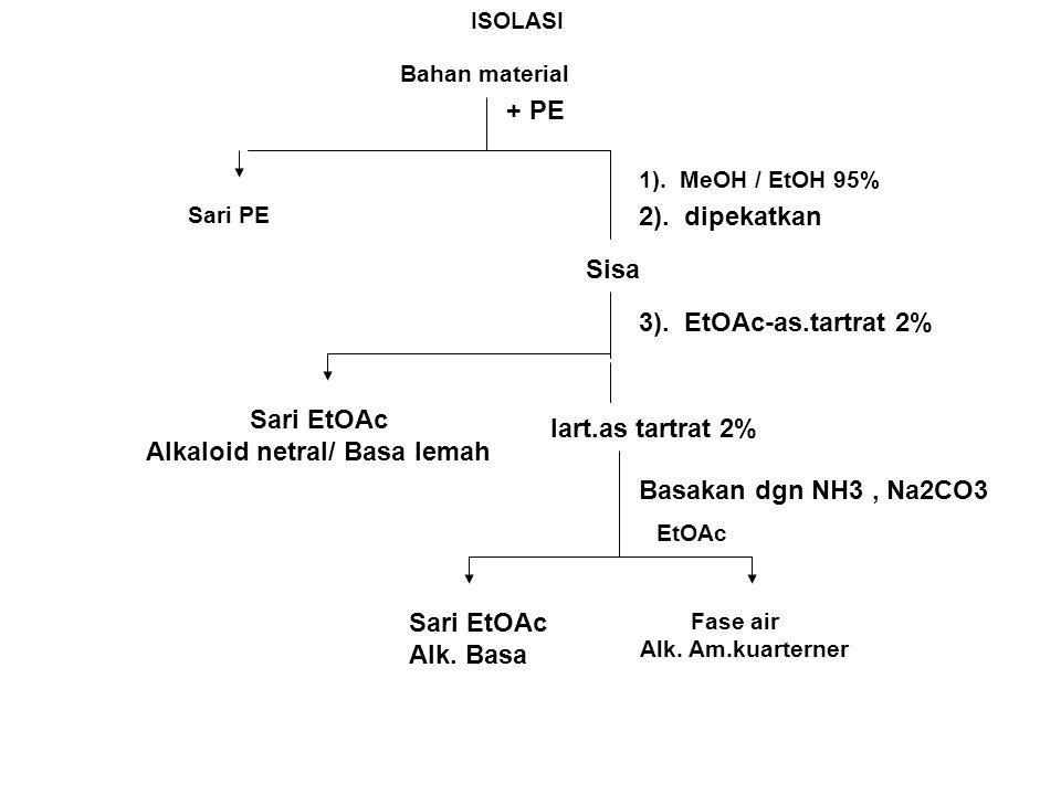 Alkaloid netral/ Basa lemah