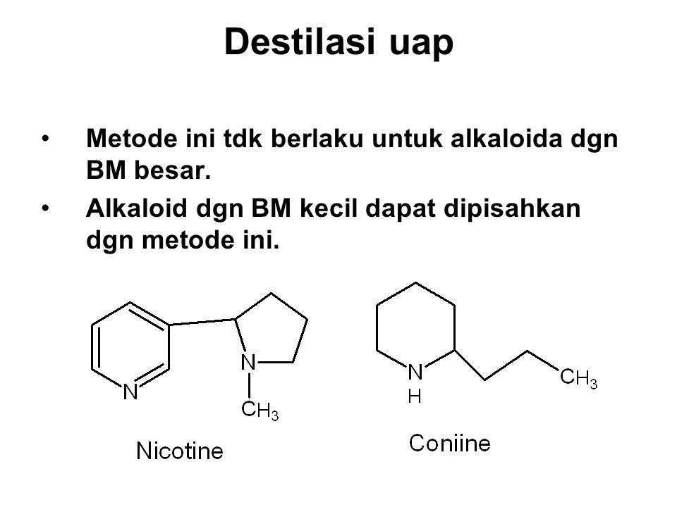 Destilasi uap Metode ini tdk berlaku untuk alkaloida dgn BM besar.