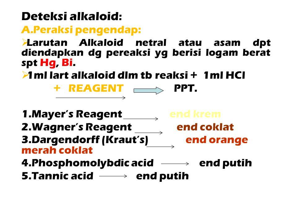 Deteksi alkaloid: Peraksi pengendap: