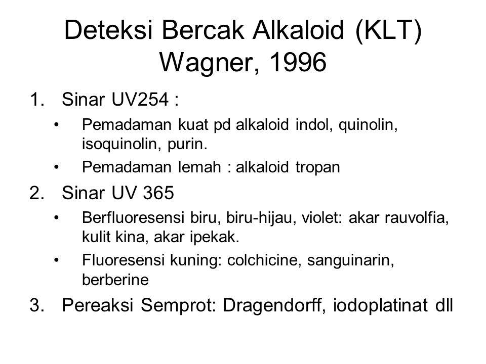 Deteksi Bercak Alkaloid (KLT) Wagner, 1996