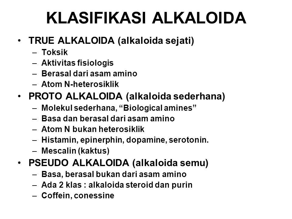 KLASIFIKASI ALKALOIDA