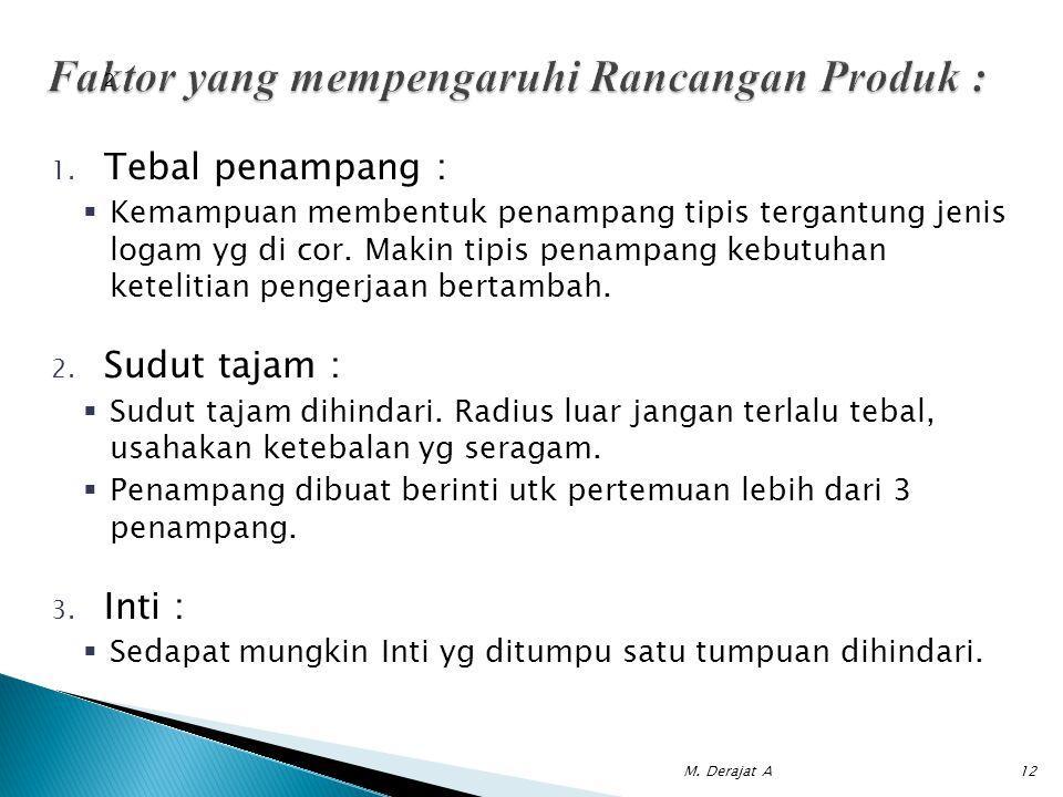 Faktor yang mempengaruhi Rancangan Produk :