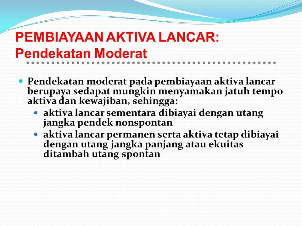 PEMBIAYAAN AKTIVA LANCAR: Pendekatan Moderat