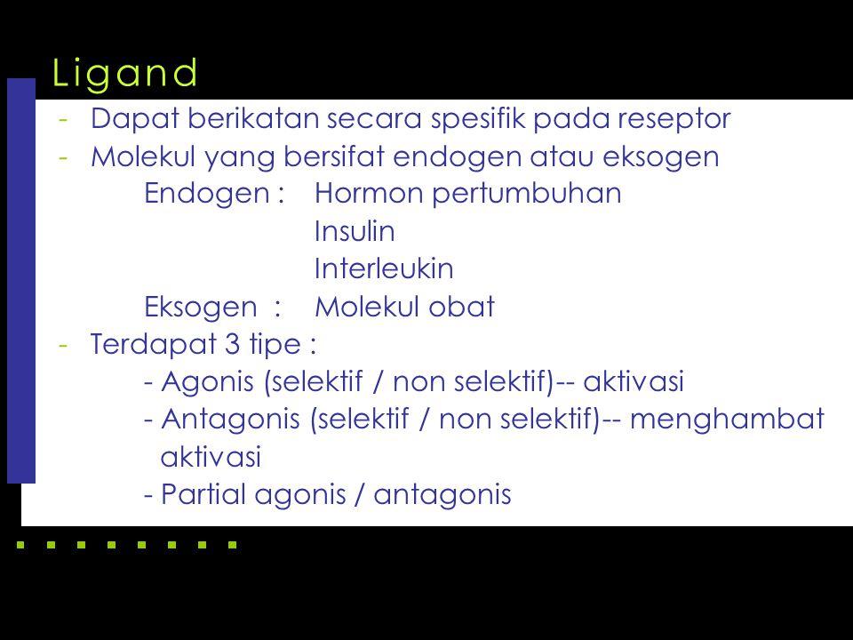 Ligand Dapat berikatan secara spesifik pada reseptor