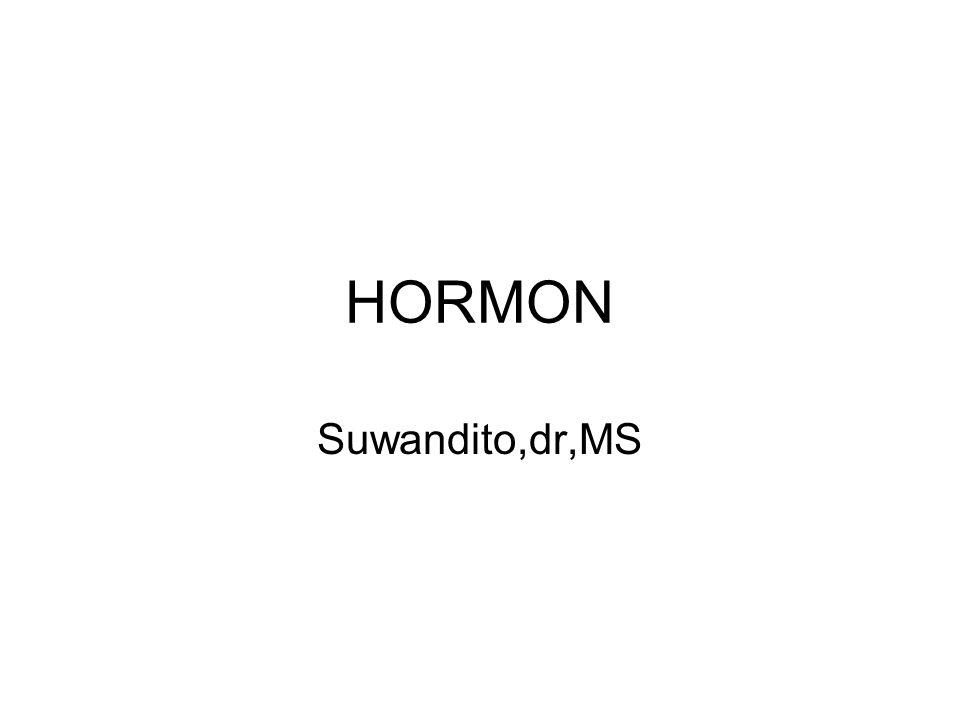 HORMON Suwandito,dr,MS
