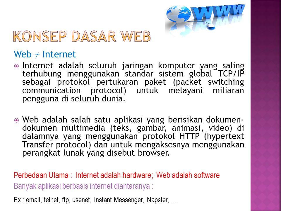 KONSEP dasar WEB Web  Internet