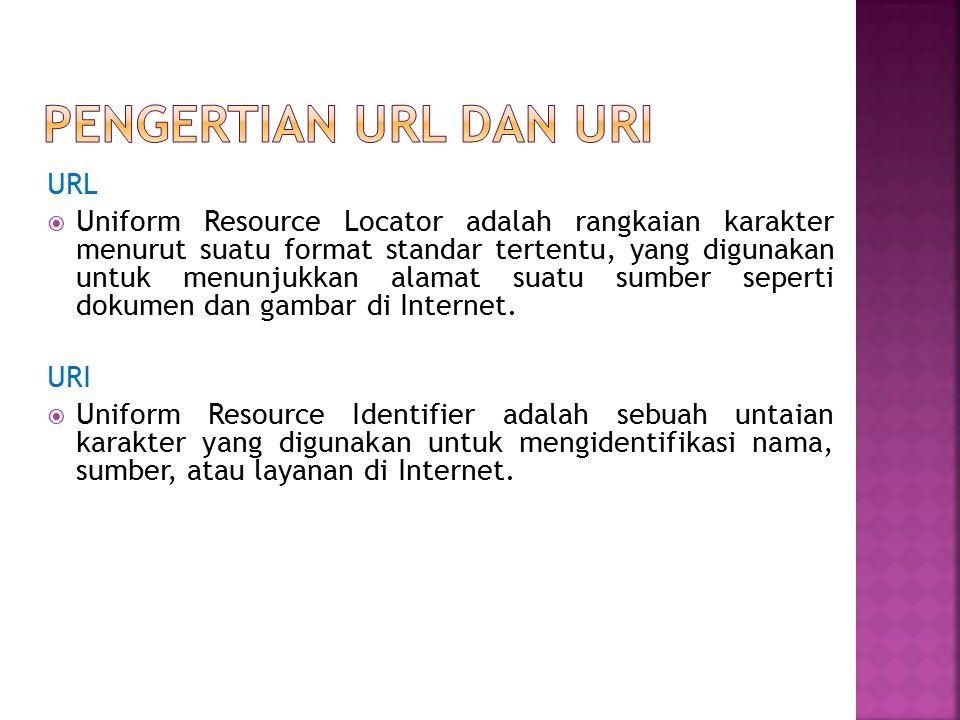 PENGERTIAN URL dan URI URL
