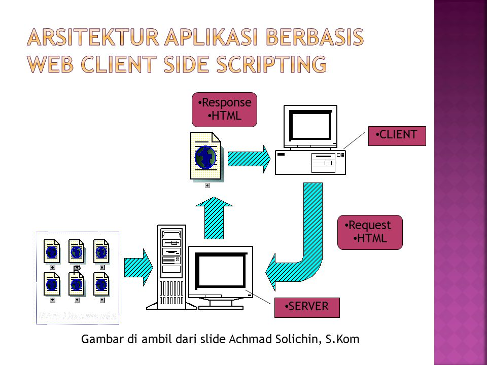 Arsitektur aplikasi berbasis web Client side scripting