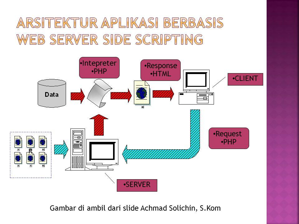 Arsitektur aplikasi berbasis web server side scripting