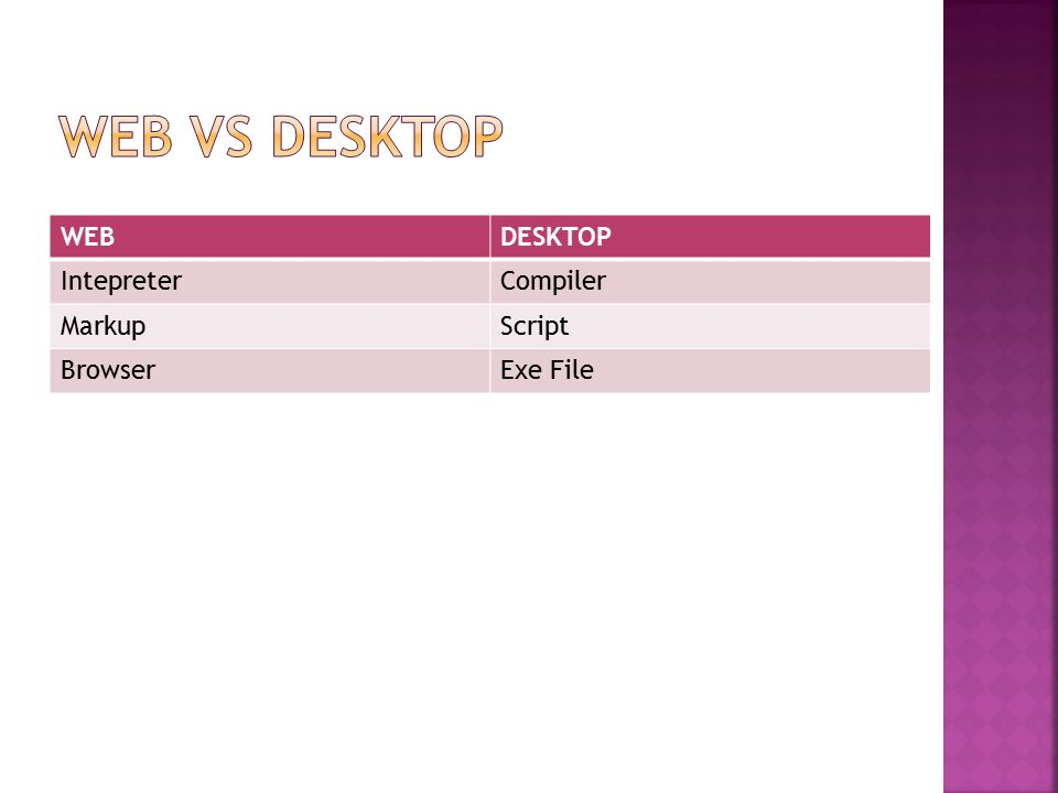 web vs desktop WEB DESKTOP Intepreter Compiler Markup Script Browser
