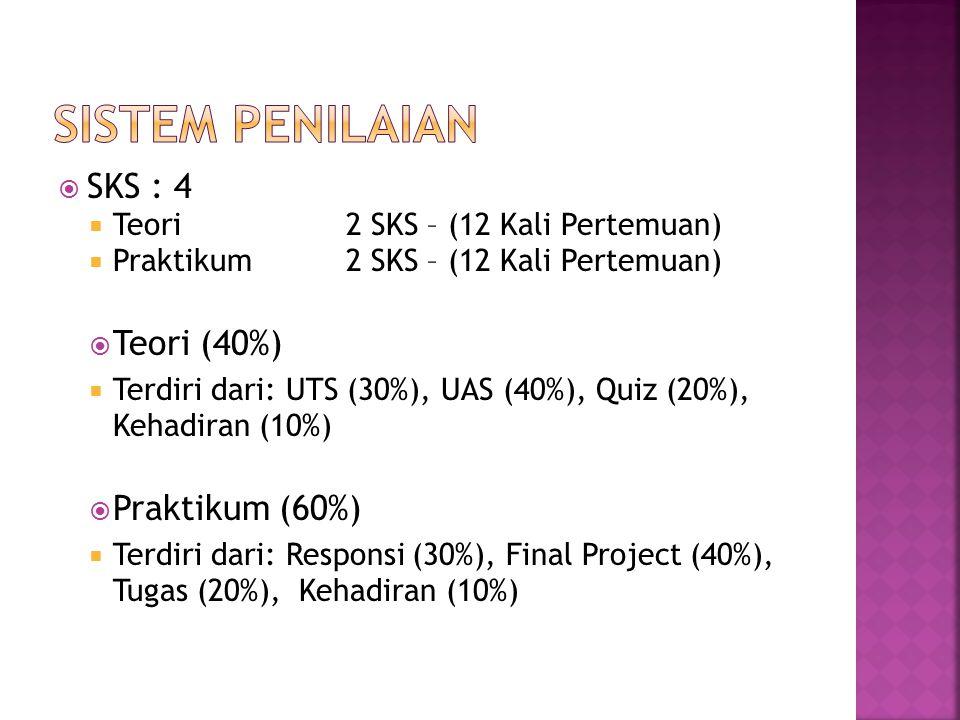 SISTEM PENILAIAN SKS : 4 Teori (40%) Praktikum (60%)