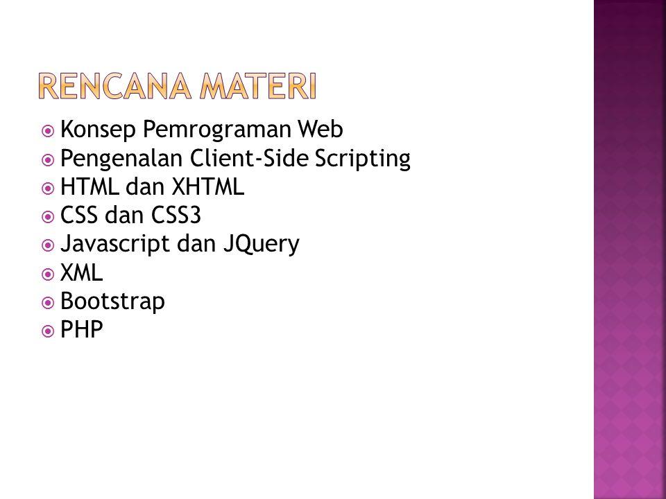RENCANA MATERI Konsep Pemrograman Web Pengenalan Client-Side Scripting