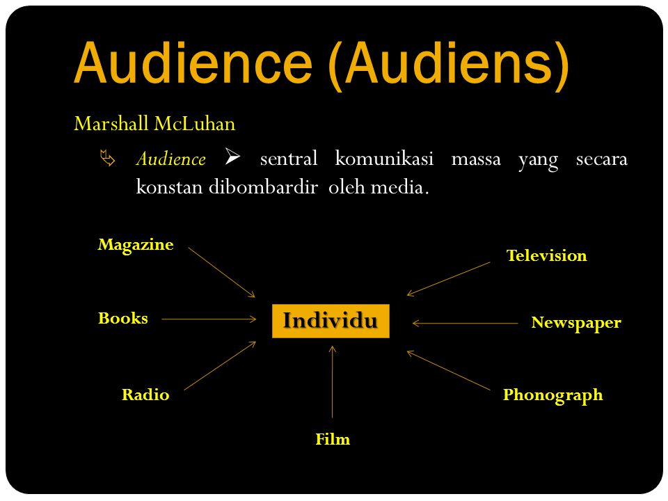 Audience (Audiens) Individu Marshall McLuhan