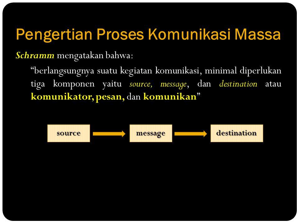 Pengertian Proses Komunikasi Massa