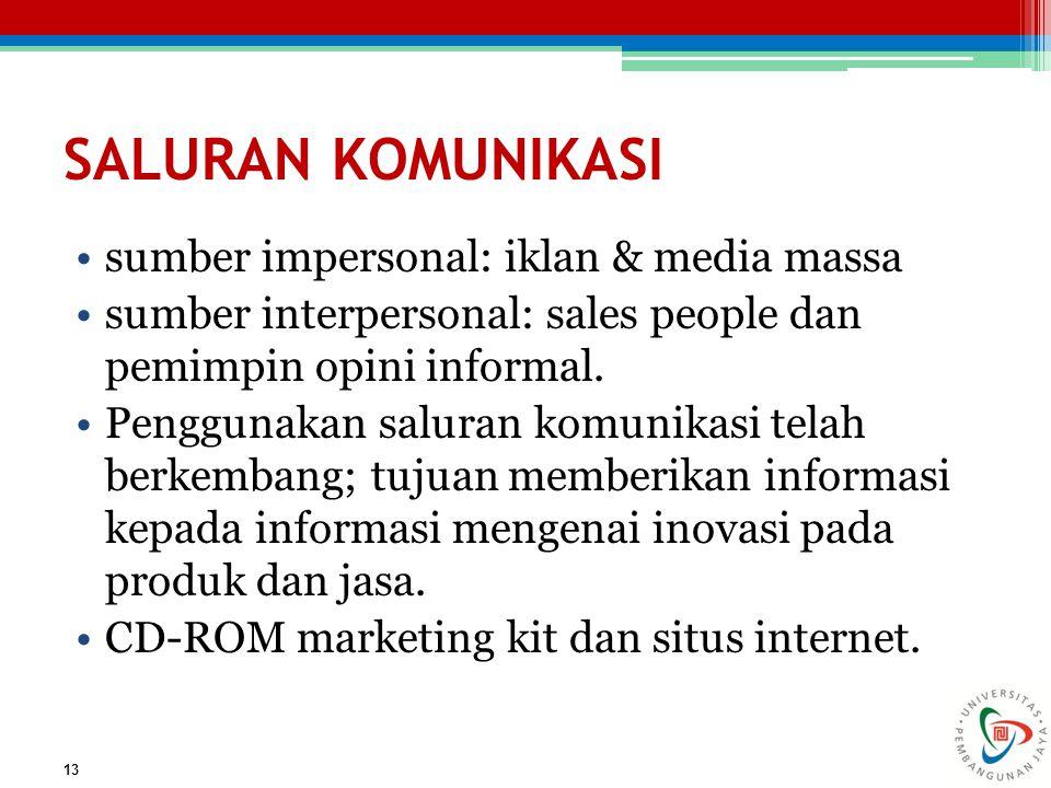 SALURAN KOMUNIKASI sumber impersonal: iklan & media massa