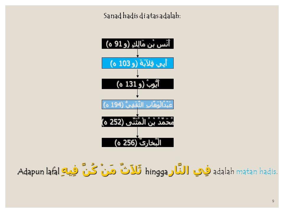 Sanad hadis di atas adalah: