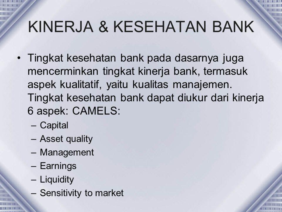 KINERJA & KESEHATAN BANK