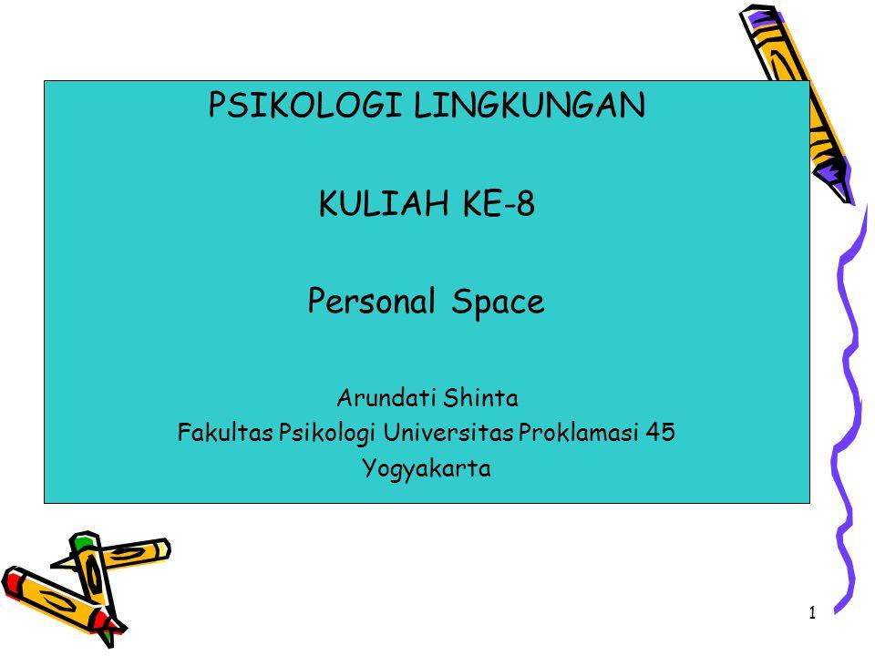 Fakultas Psikologi Universitas Proklamasi 45