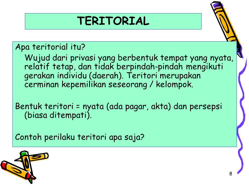 TERITORIAL Apa teritorial itu