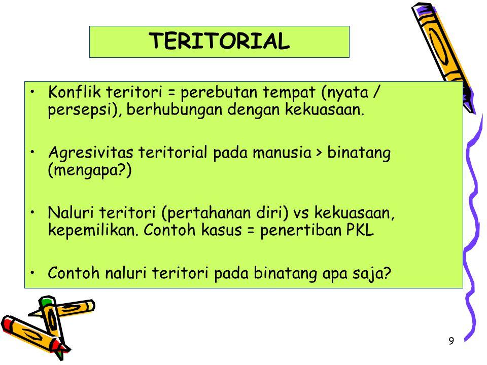 TERITORIAL Konflik teritori = perebutan tempat (nyata / persepsi), berhubungan dengan kekuasaan.