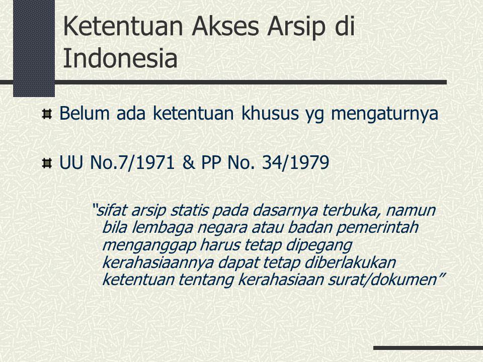 Ketentuan Akses Arsip di Indonesia