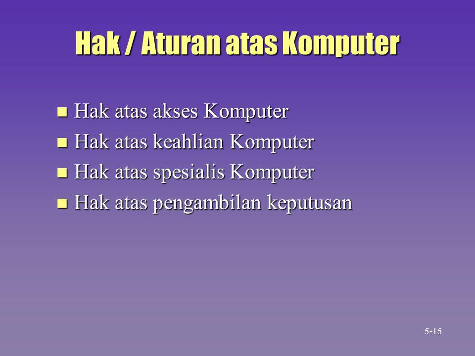Hak / Aturan atas Komputer