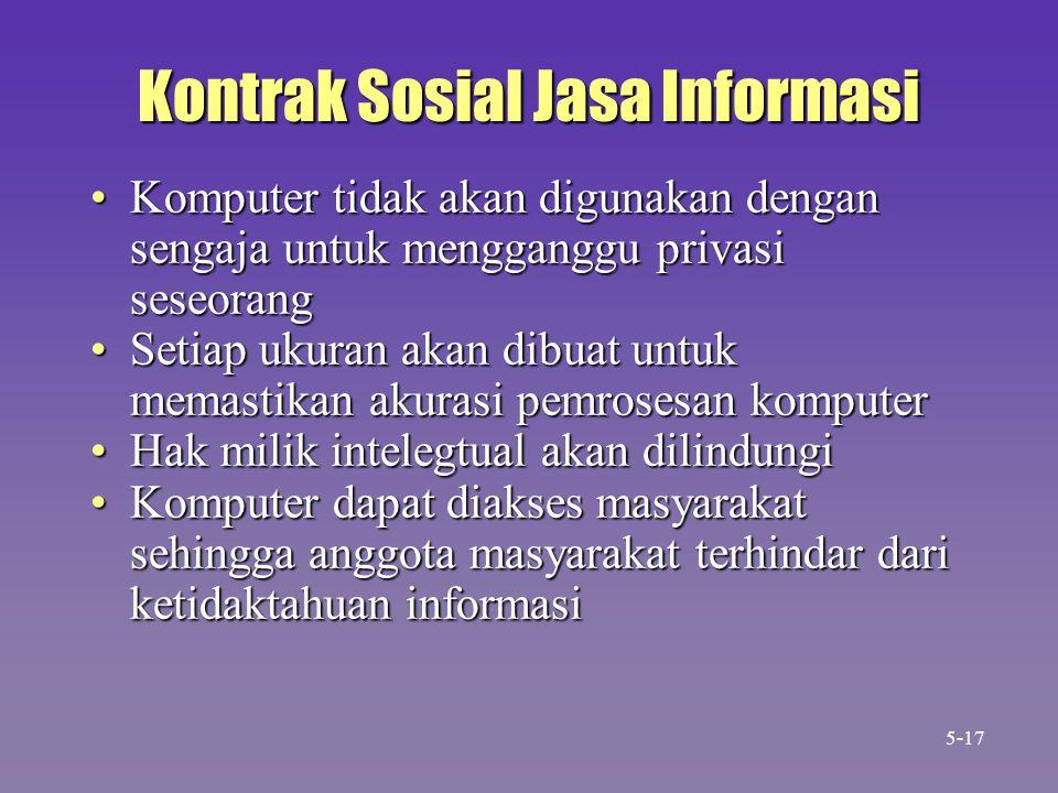 Kontrak Sosial Jasa Informasi