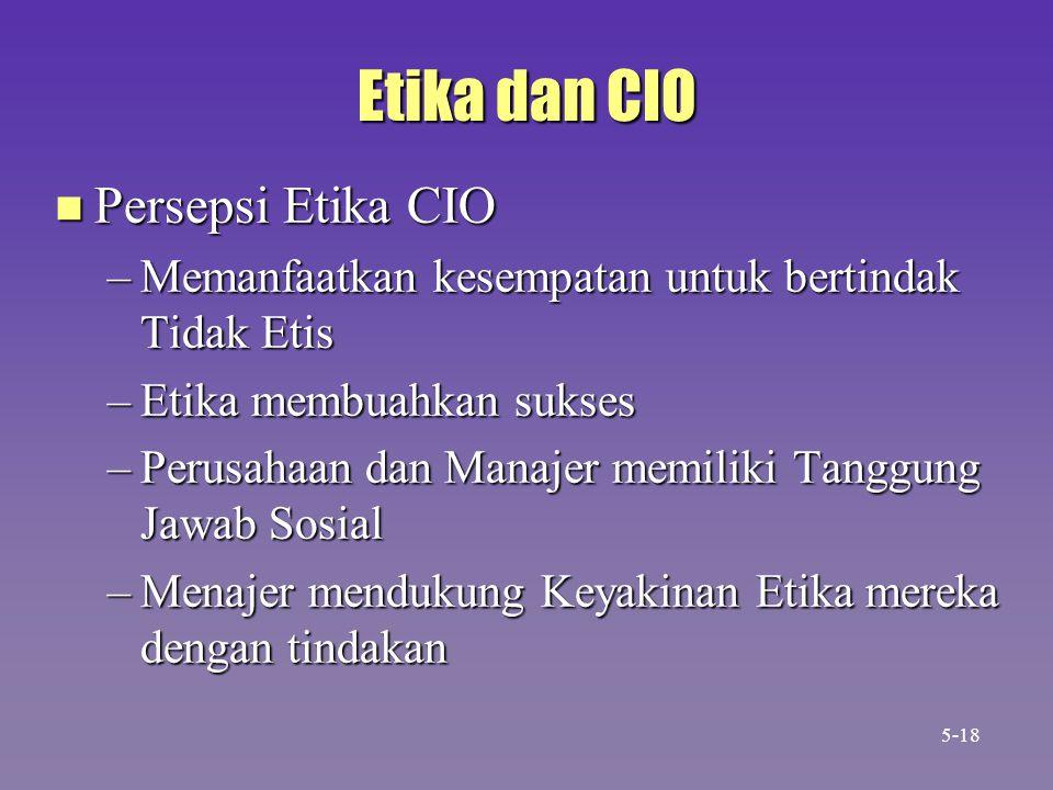Etika dan CIO Persepsi Etika CIO