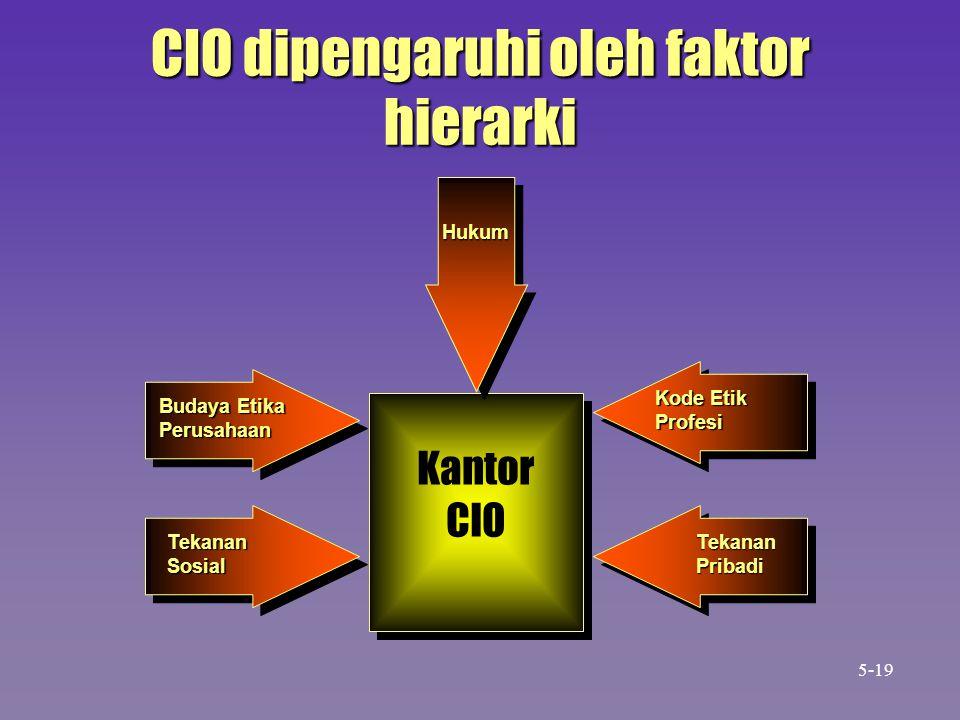 CIO dipengaruhi oleh faktor hierarki