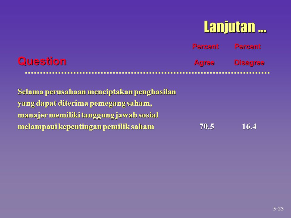 Lanjutan ... Question Agree Disagree Percent Percent