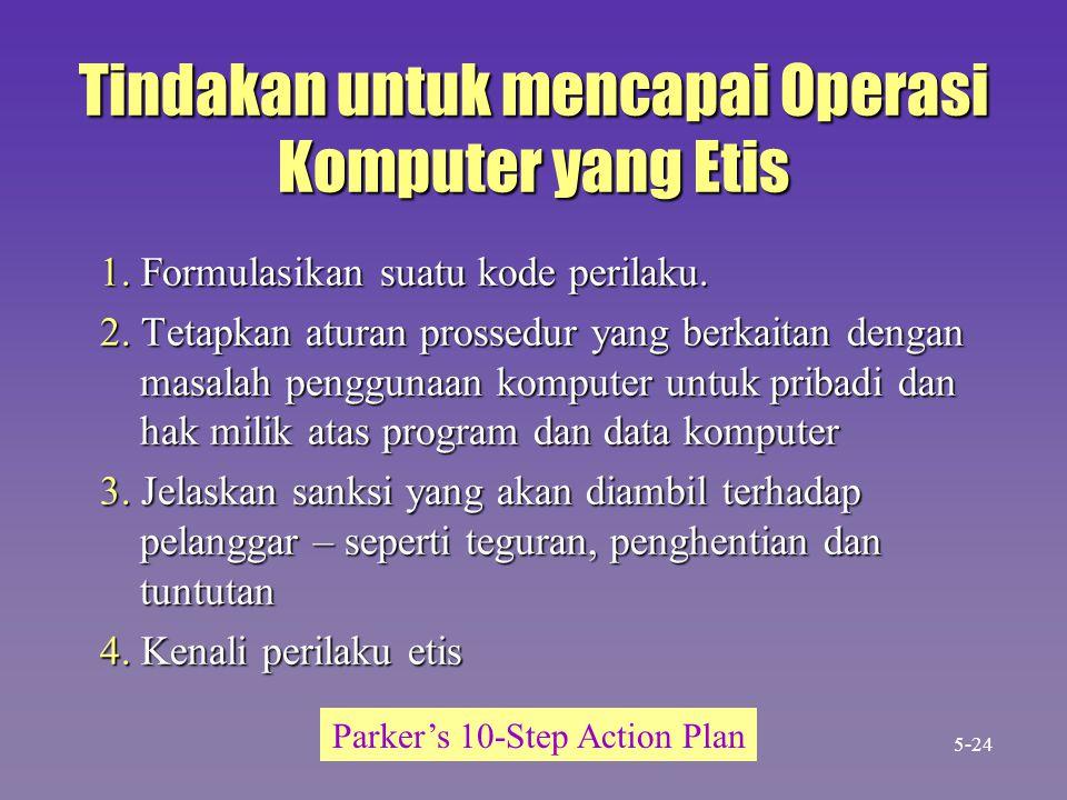 Tindakan untuk mencapai Operasi Komputer yang Etis
