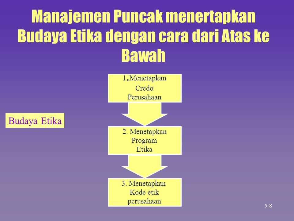 Manajemen Puncak menertapkan Budaya Etika dengan cara dari Atas ke Bawah