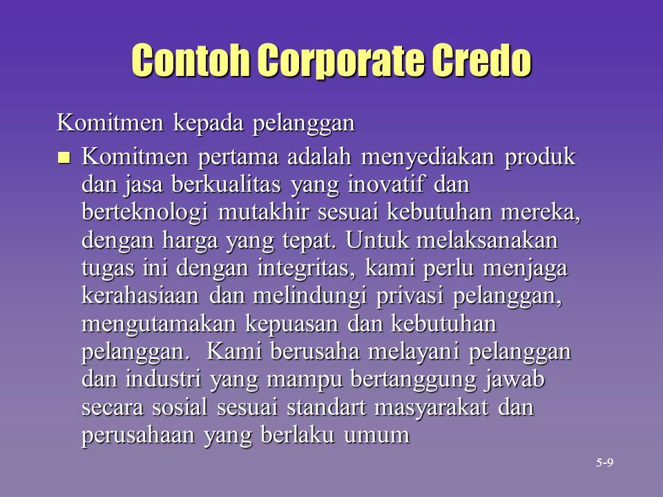 Contoh Corporate Credo