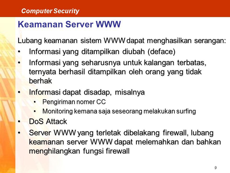 Keamanan Server WWW Informasi yang ditampilkan diubah (deface)
