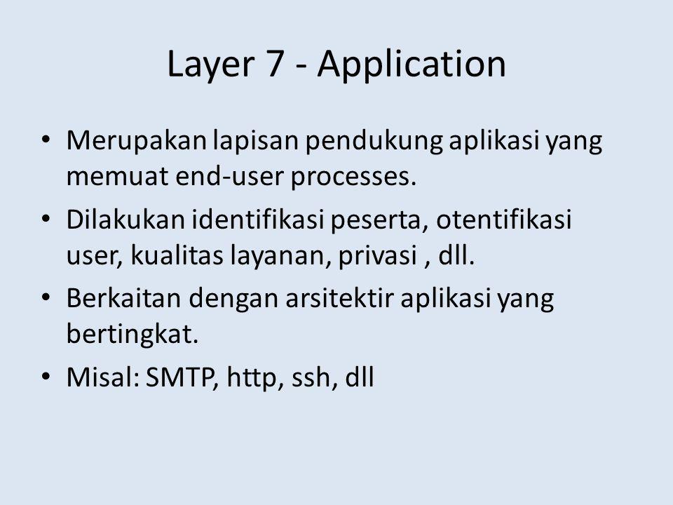 Layer 7 - Application Merupakan lapisan pendukung aplikasi yang memuat end-user processes.