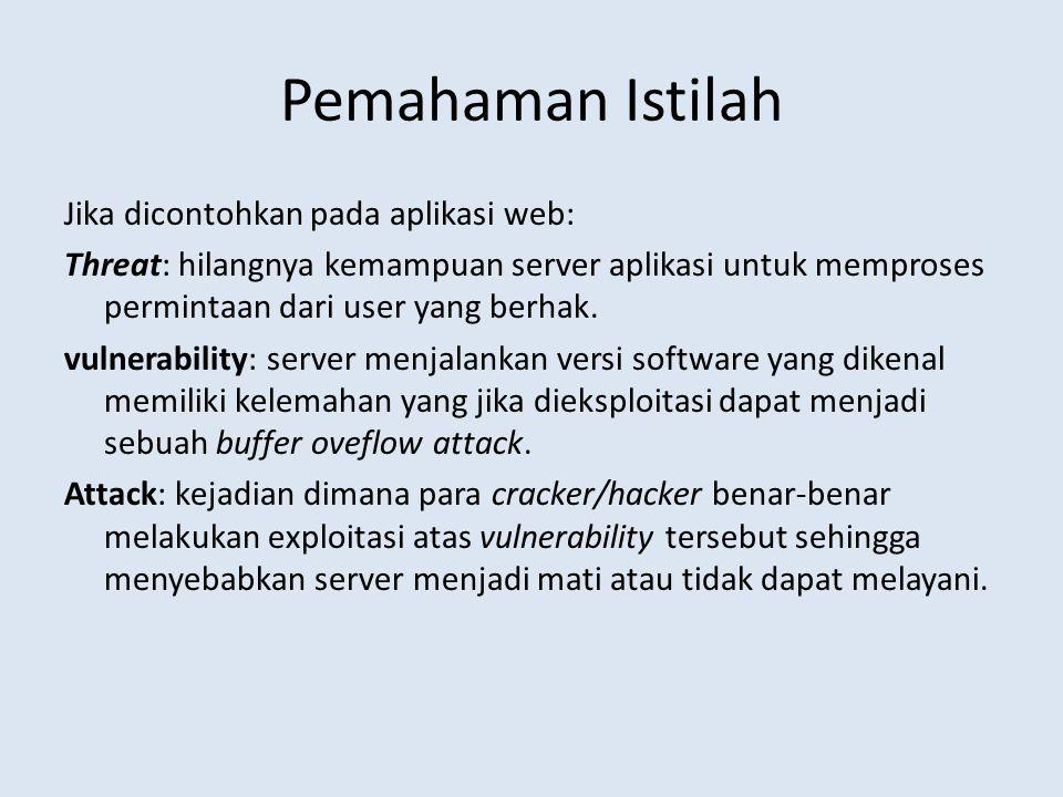 Pemahaman Istilah Jika dicontohkan pada aplikasi web: