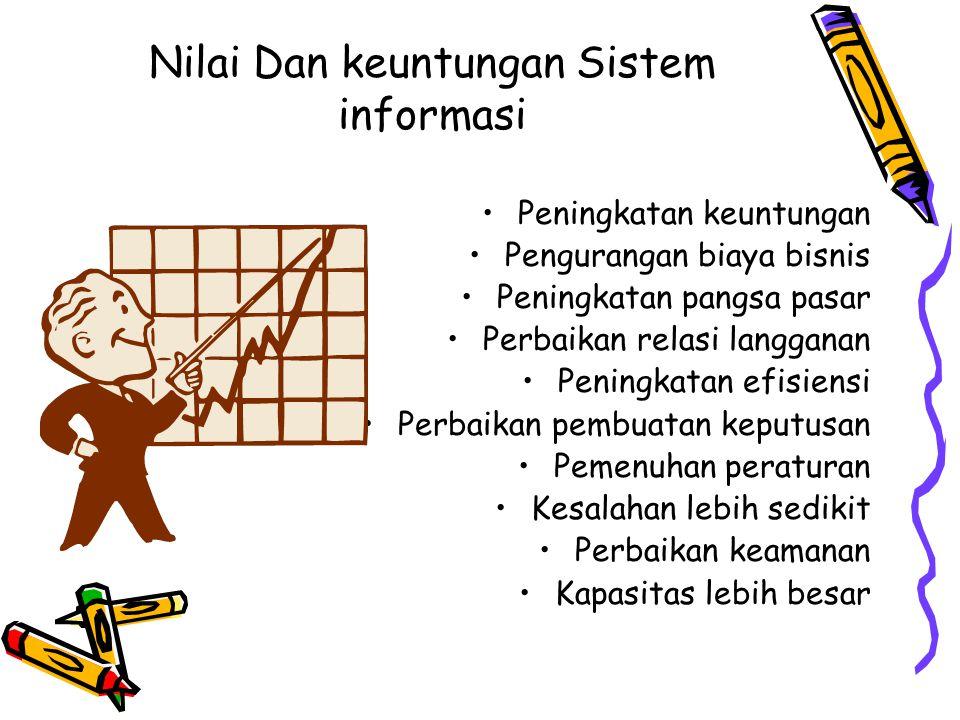 Nilai Dan keuntungan Sistem informasi