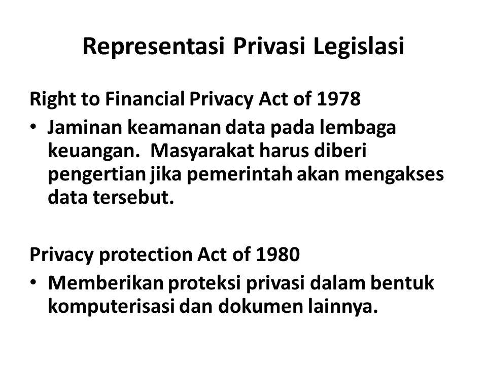 Representasi Privasi Legislasi