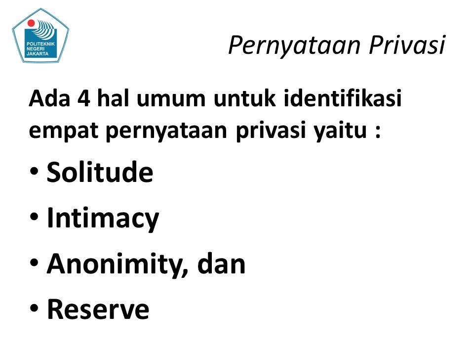 Solitude Intimacy Anonimity, dan Reserve Pernyataan Privasi