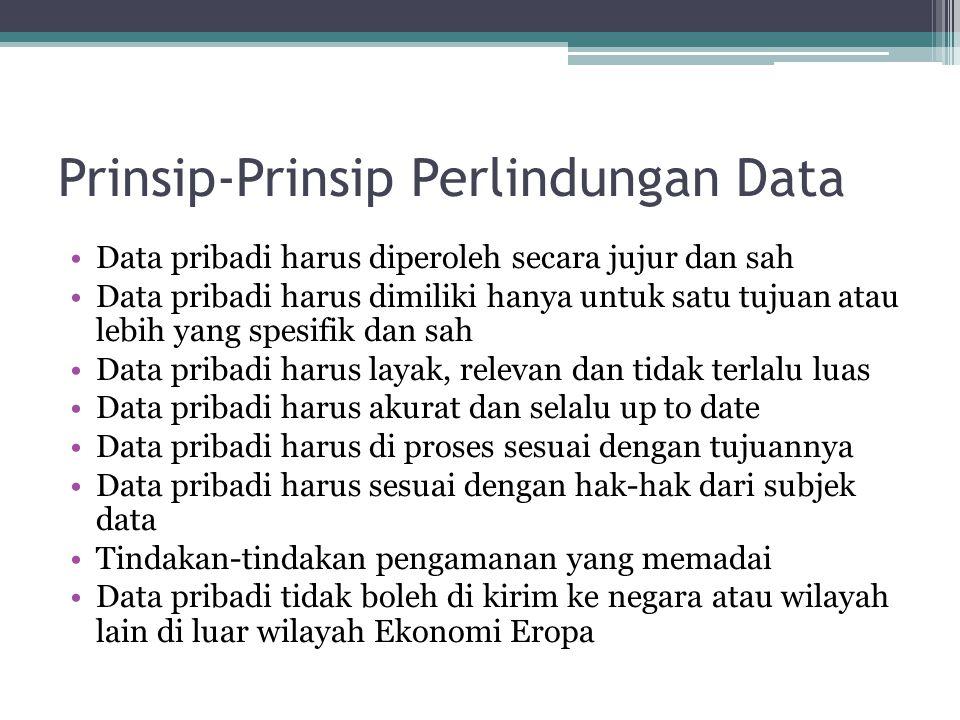 Prinsip-Prinsip Perlindungan Data