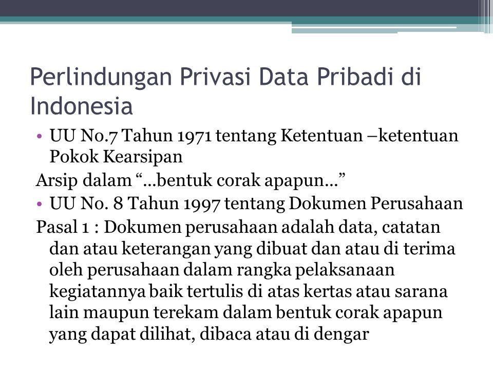 Perlindungan Privasi Data Pribadi di Indonesia