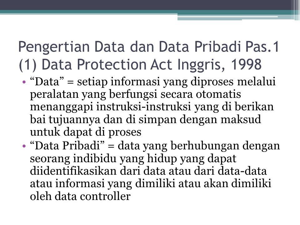 Pengertian Data dan Data Pribadi Pas