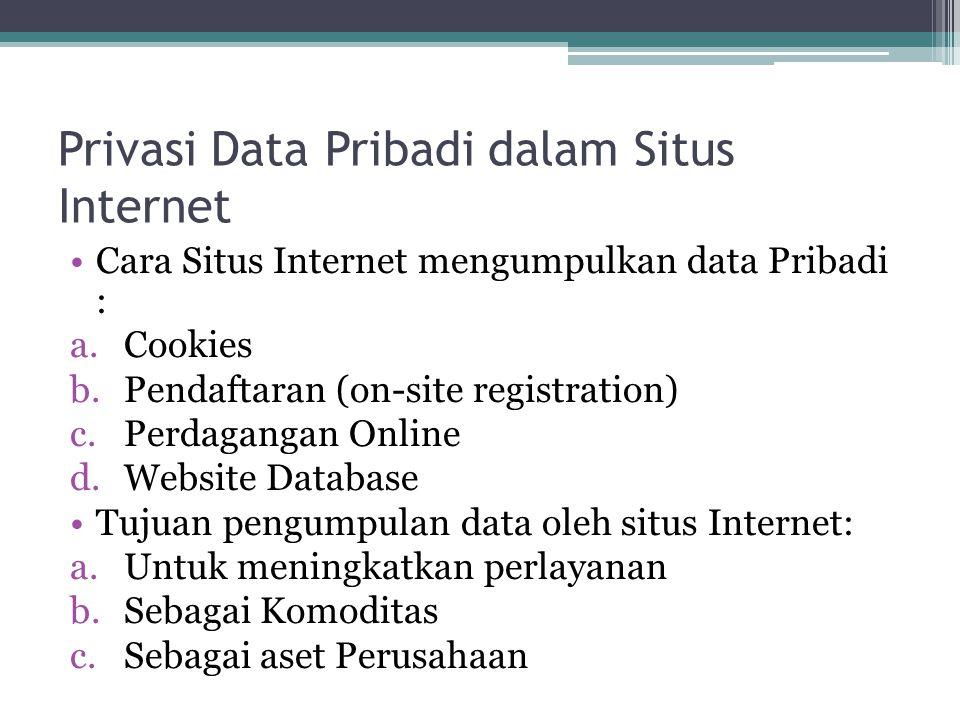 Privasi Data Pribadi dalam Situs Internet